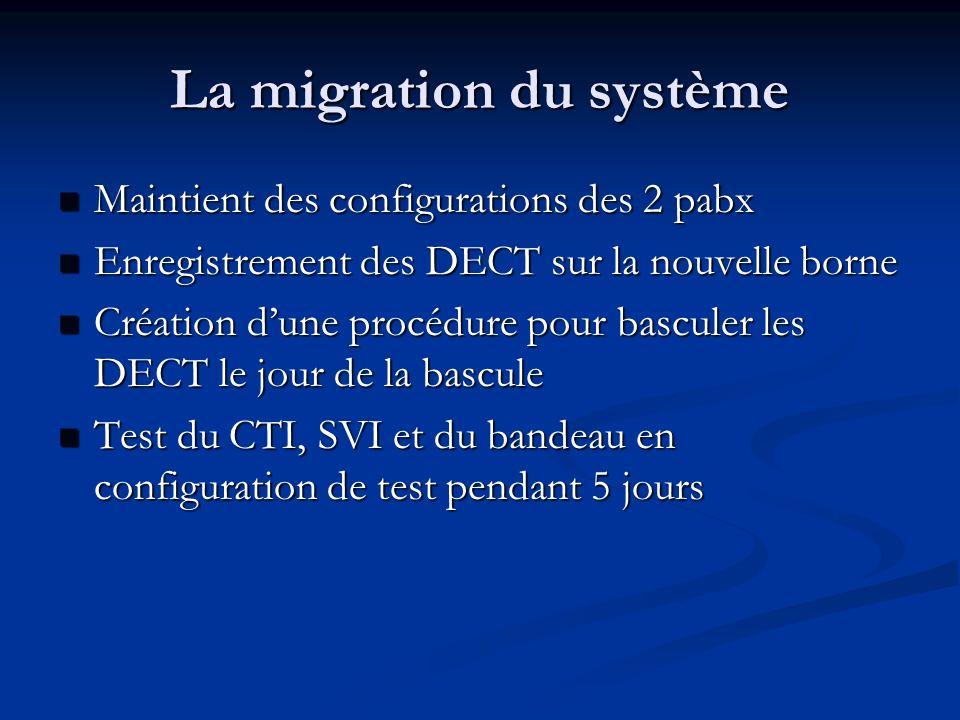 La migration du système