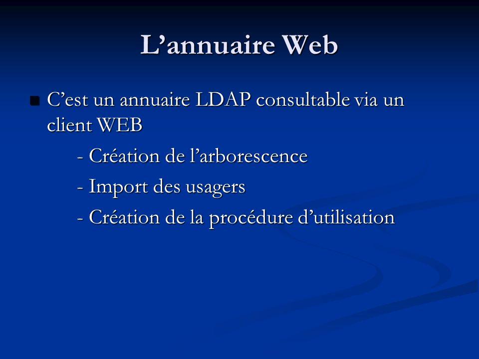 L'annuaire Web C'est un annuaire LDAP consultable via un client WEB