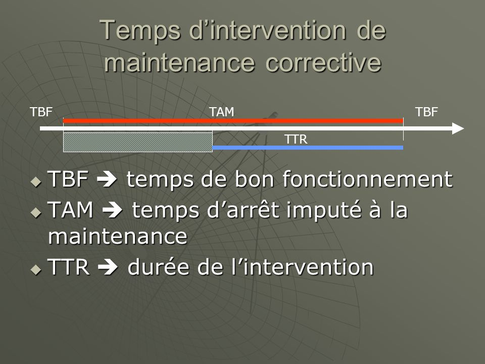 Temps d'intervention de maintenance corrective