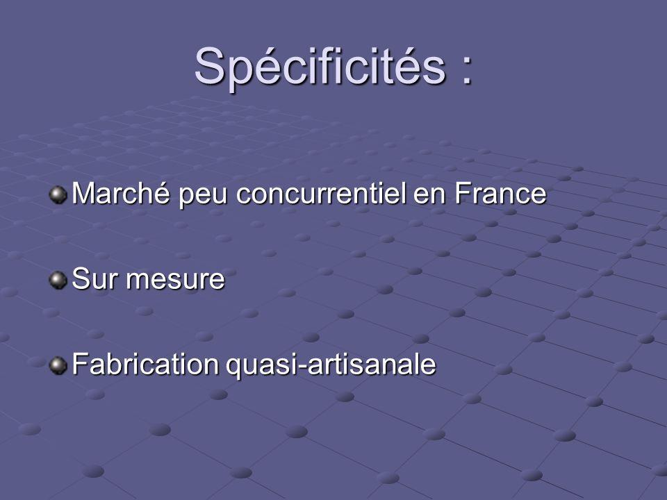 Spécificités : Marché peu concurrentiel en France Sur mesure