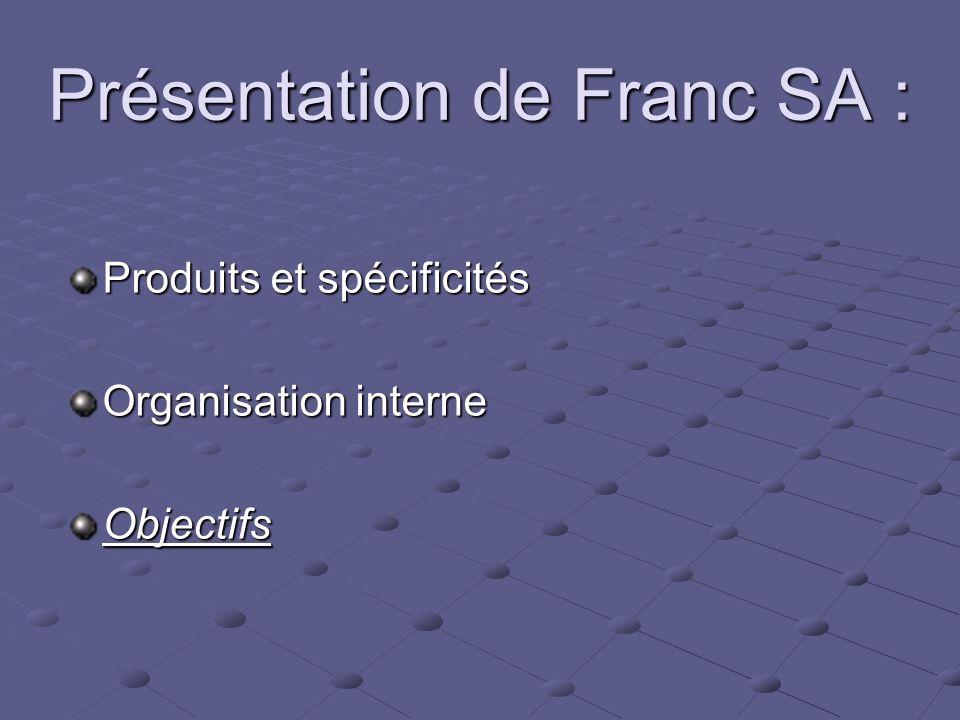 Présentation de Franc SA :