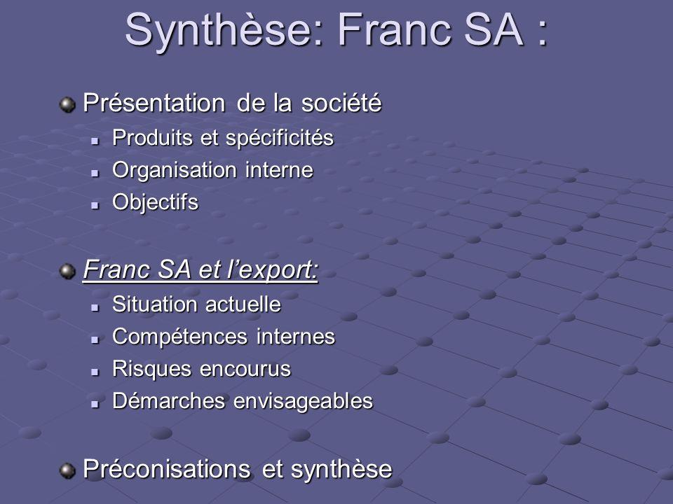 Synthèse: Franc SA : Présentation de la société Franc SA et l'export: