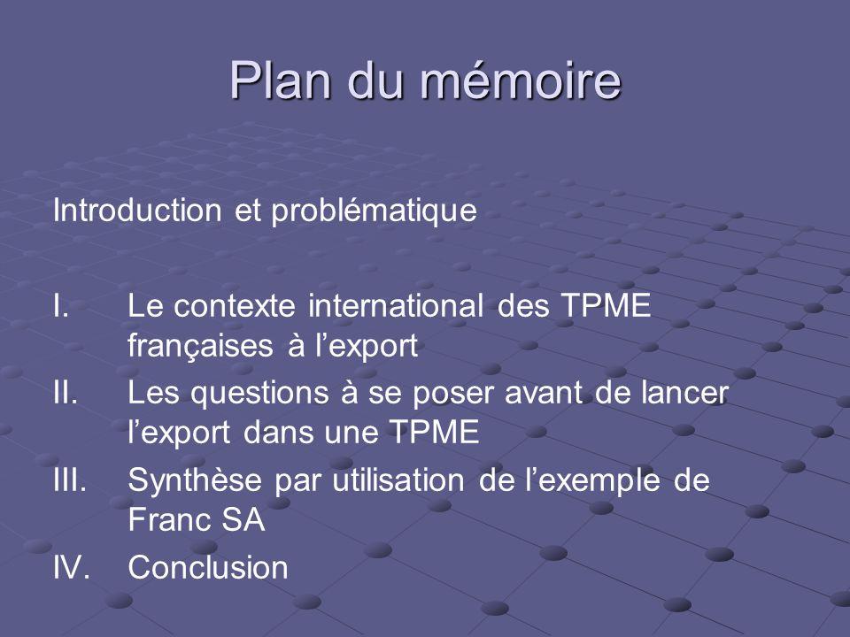 Plan du mémoire Introduction et problématique