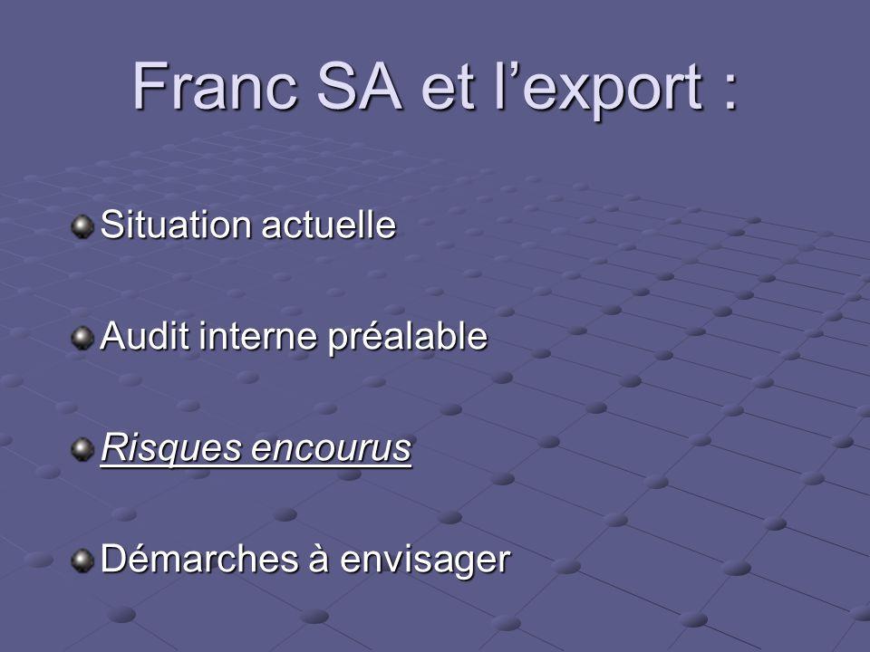 Franc SA et l'export : Situation actuelle Audit interne préalable