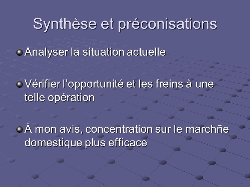 Synthèse et préconisations