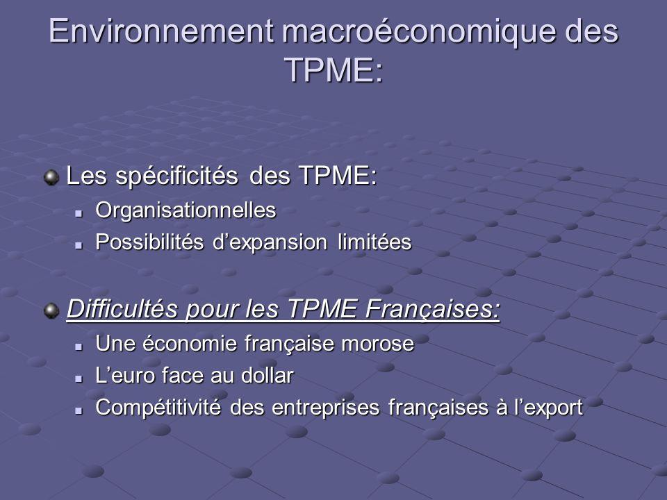 Environnement macroéconomique des TPME:
