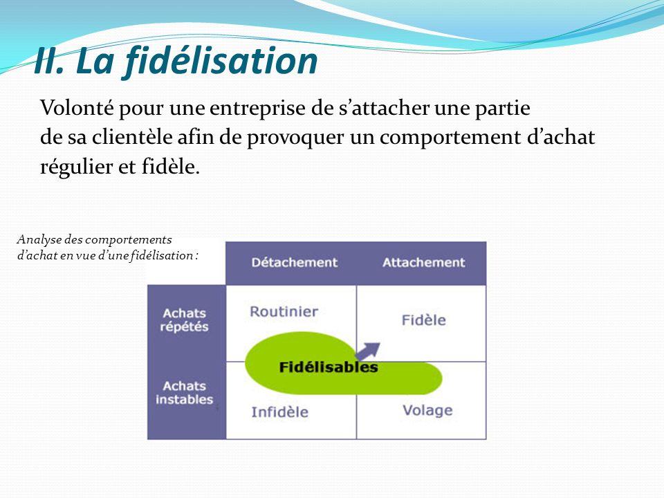II. La fidélisation Volonté pour une entreprise de s'attacher une partie. de sa clientèle afin de provoquer un comportement d'achat.