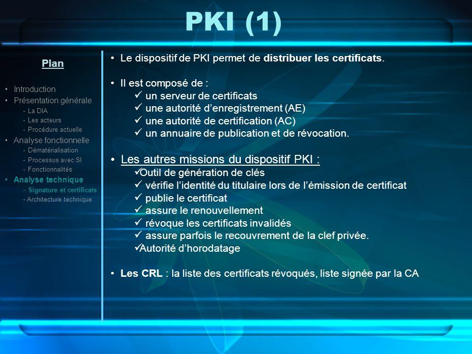 PKI (1) Les autres missions du dispositif PKI :