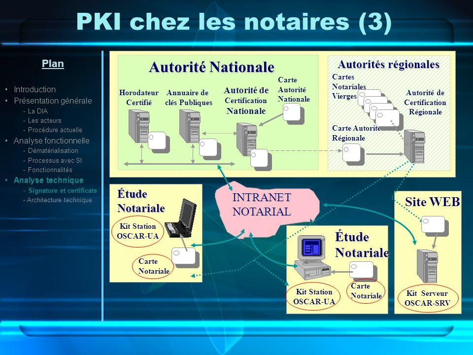 PKI chez les notaires (3)