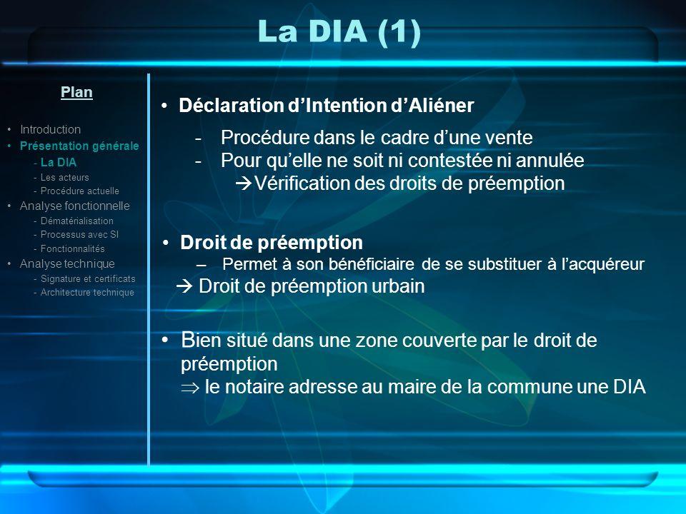 D mat rialisation de la dia ppt video online t l charger - Le droit de preemption ...