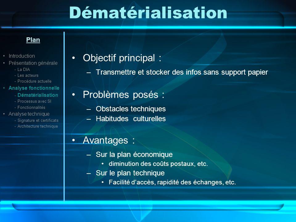 Dématérialisation Objectif principal : Problèmes posés : Avantages :