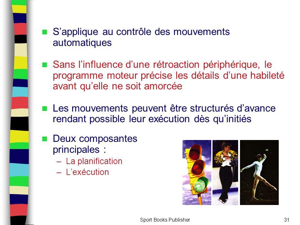 S'applique au contrôle des mouvements automatiques