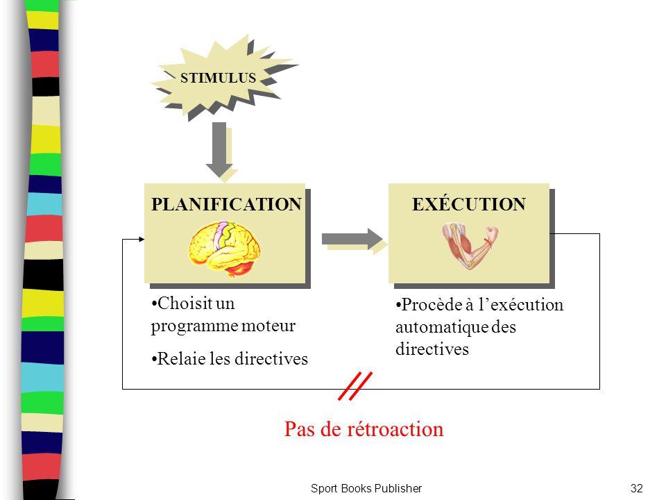 Pas de rétroaction PLANIFICATION EXÉCUTION Choisit un programme moteur