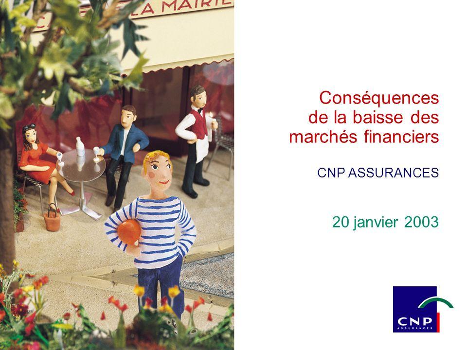 Conséquences de la baisse des marchés financiers CNP ASSURANCES 20 janvier 2003