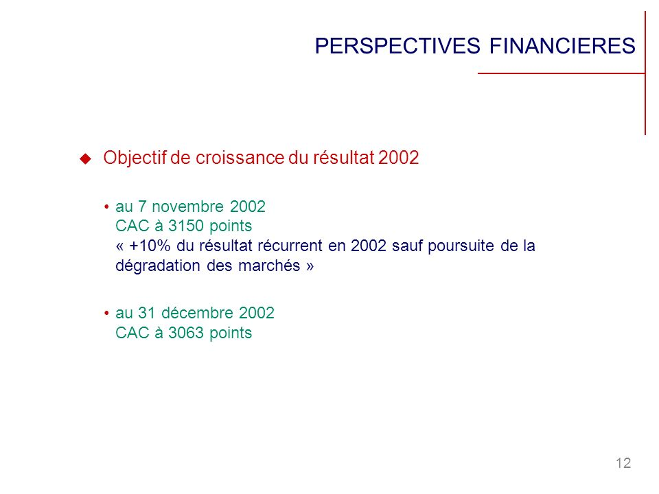 PERSPECTIVES FINANCIERES