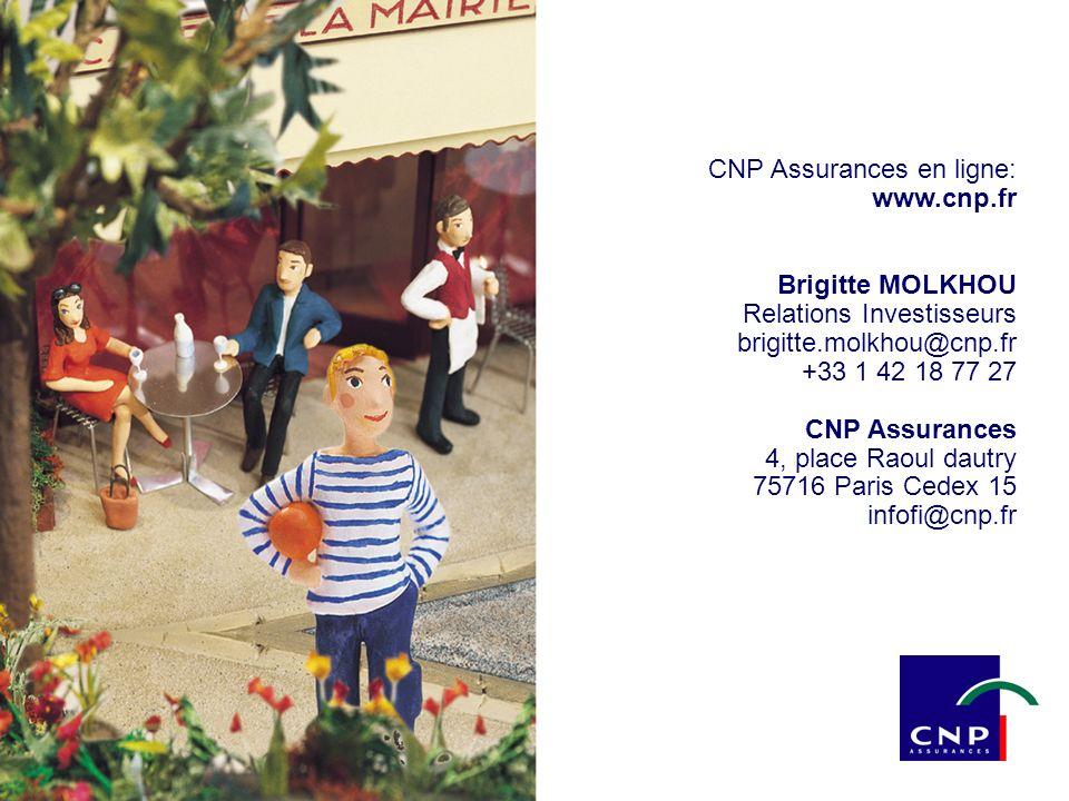 CNP Assurances en ligne: www. cnp