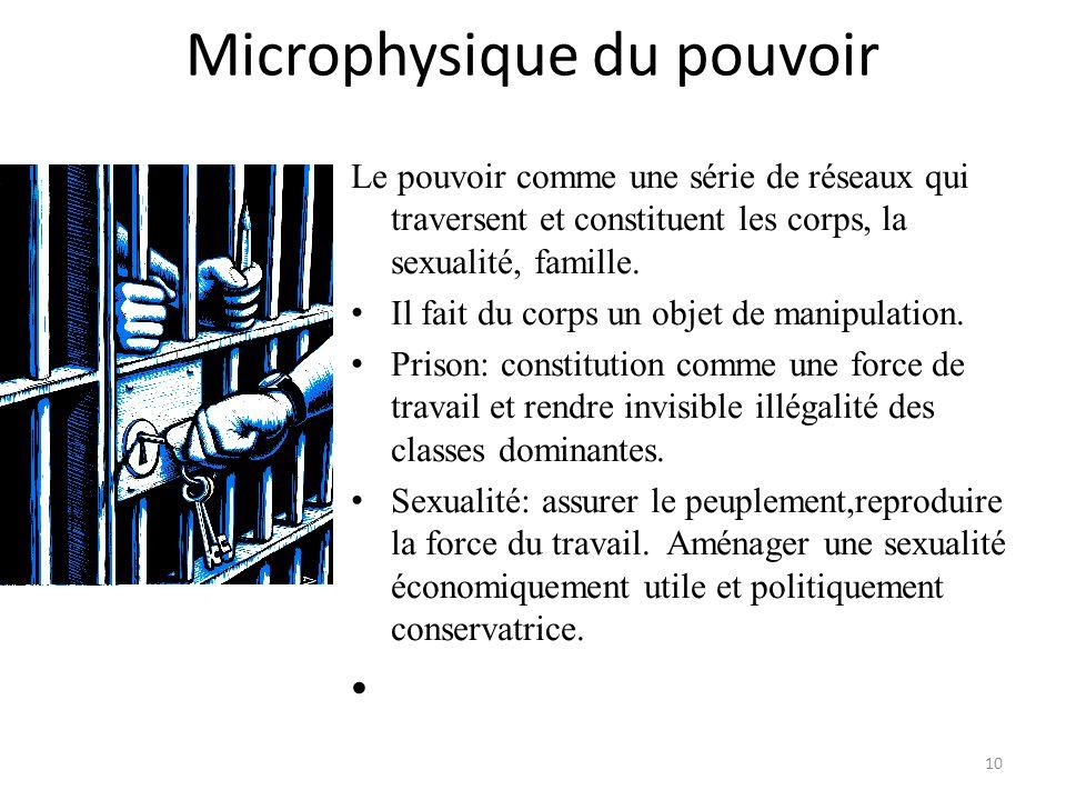 Microphysique du pouvoir