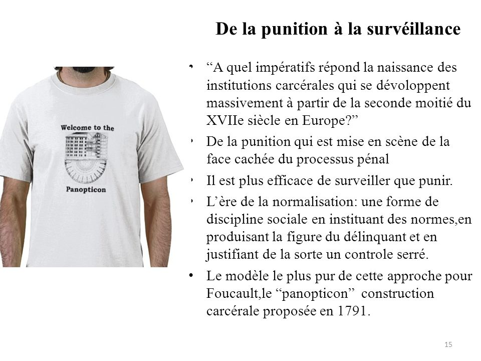 De la punition à la survéillance