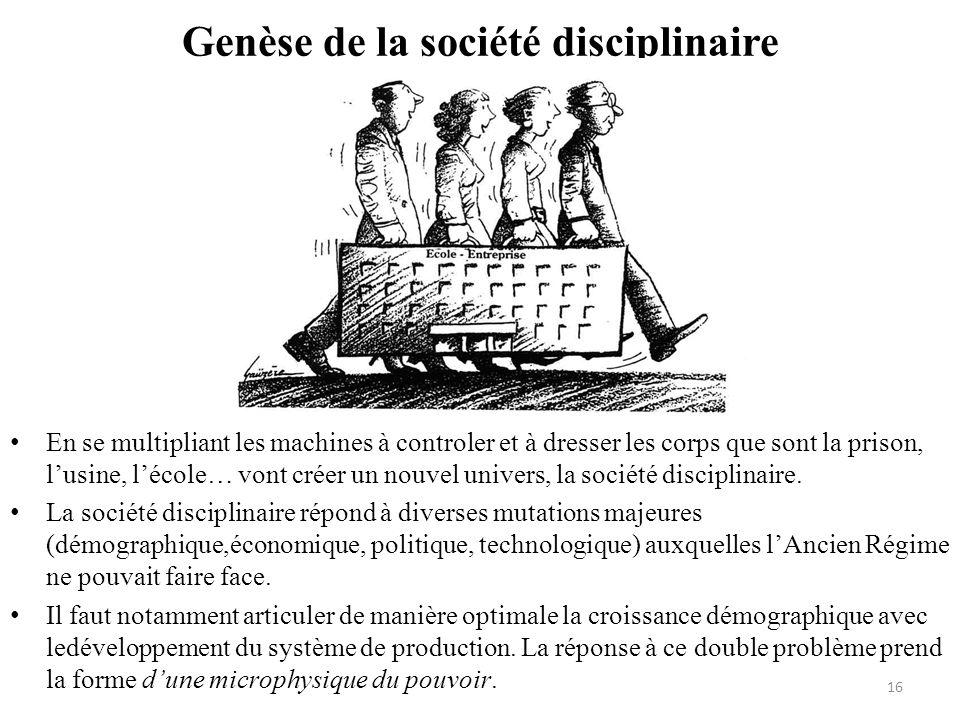 Genèse de la société disciplinaire