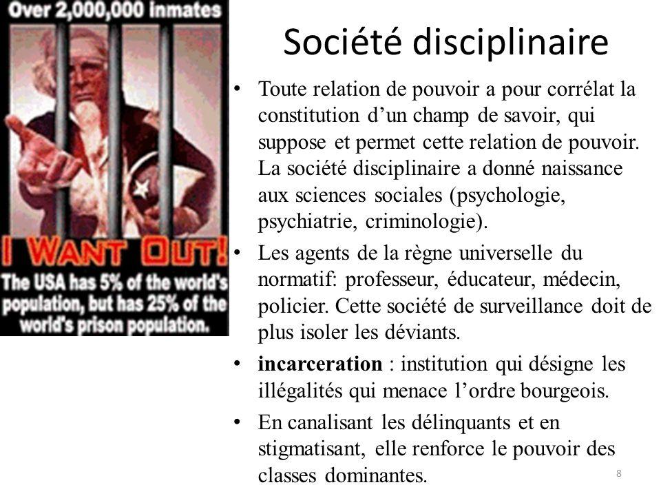 Société disciplinaire