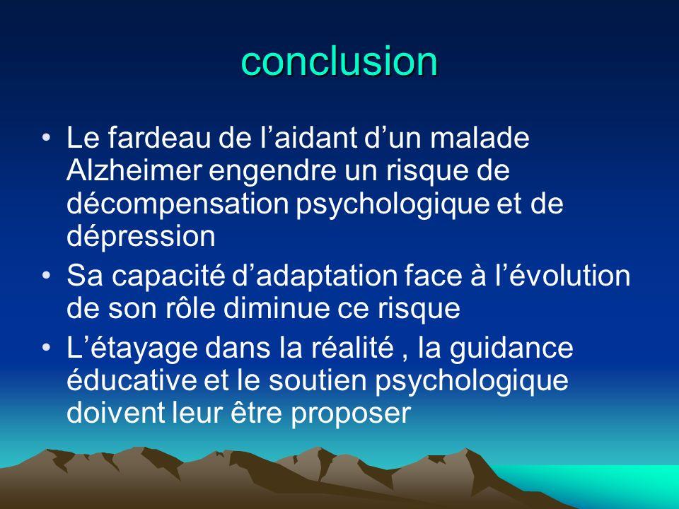 conclusion Le fardeau de l'aidant d'un malade Alzheimer engendre un risque de décompensation psychologique et de dépression.