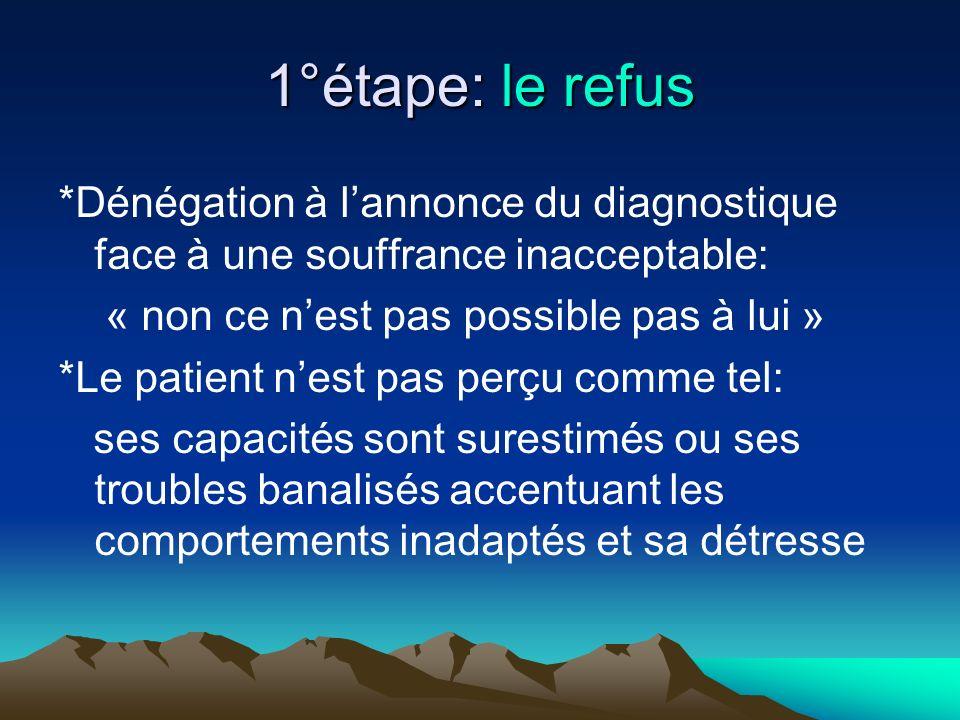 1°étape: le refus *Dénégation à l'annonce du diagnostique face à une souffrance inacceptable: « non ce n'est pas possible pas à lui »