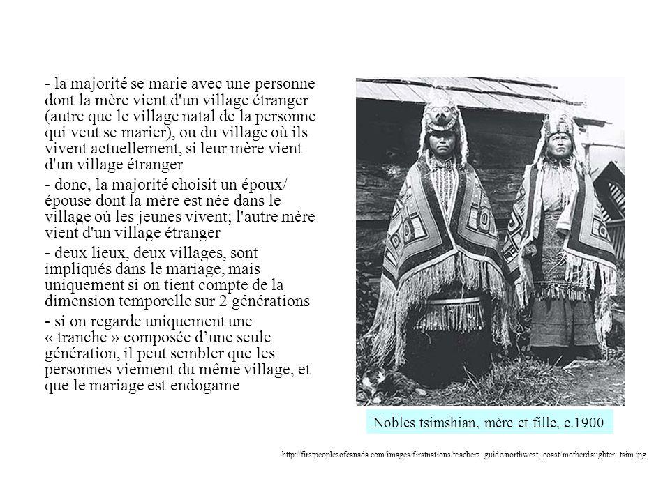 - la majorité se marie avec une personne dont la mère vient d un village étranger (autre que le village natal de la personne qui veut se marier), ou du village où ils vivent actuellement, si leur mère vient d un village étranger