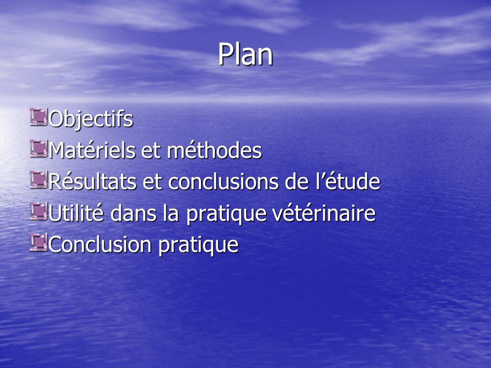 Plan Objectifs Matériels et méthodes