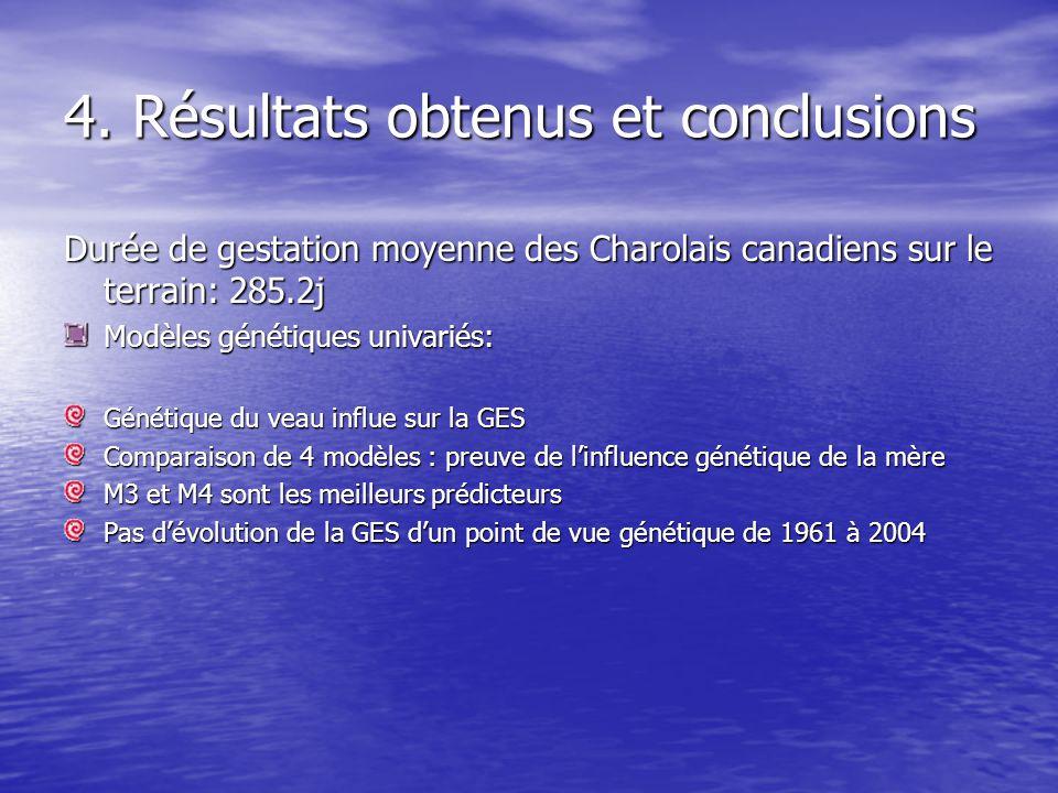 4. Résultats obtenus et conclusions