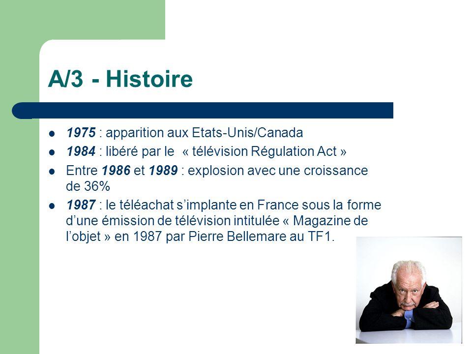 A/3 - Histoire 1975 : apparition aux Etats-Unis/Canada