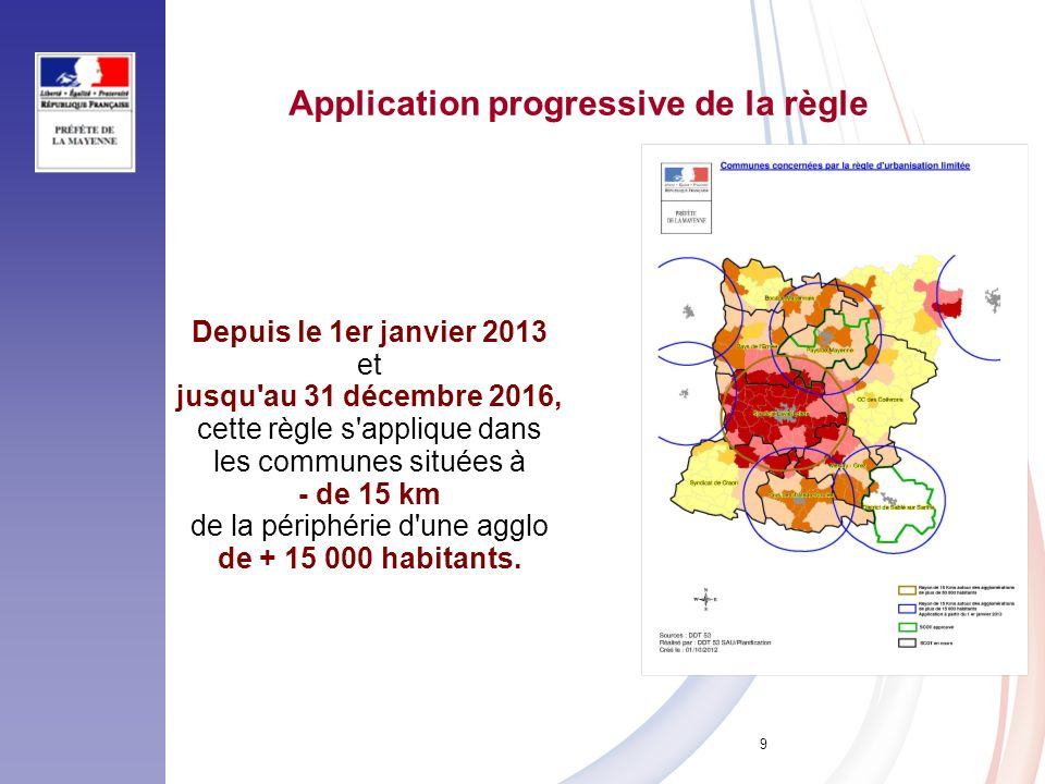 Application progressive de la règle
