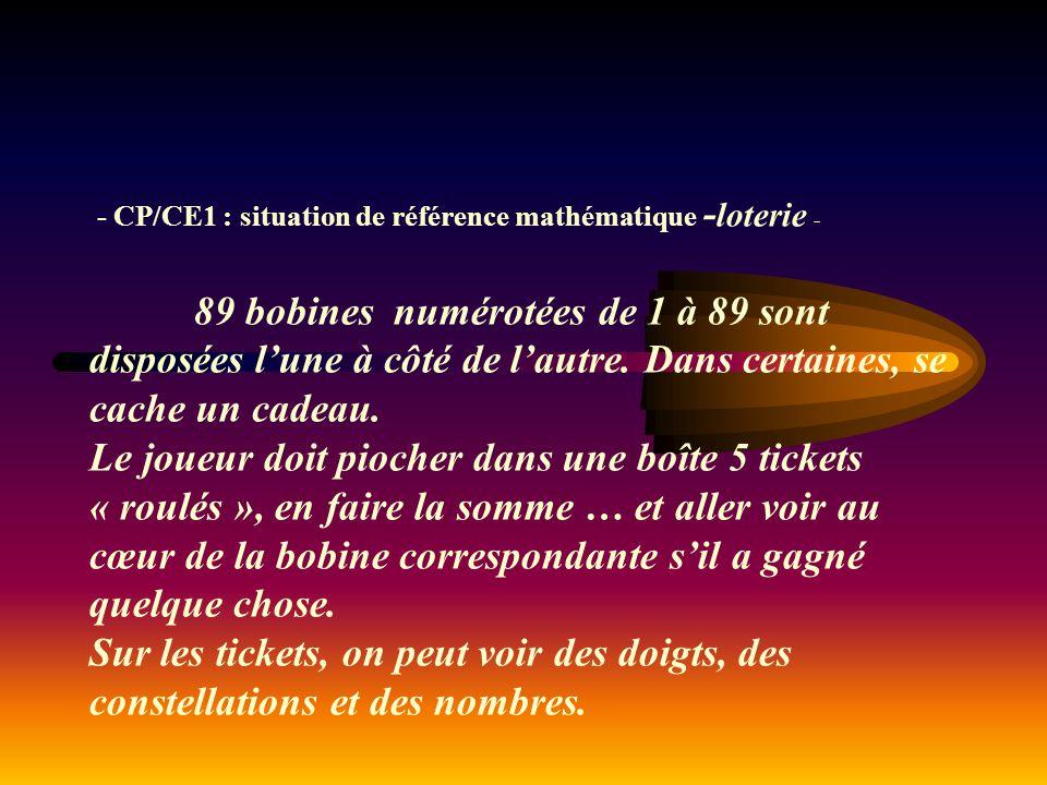 - CP/CE1 : situation de référence mathématique -loterie -
