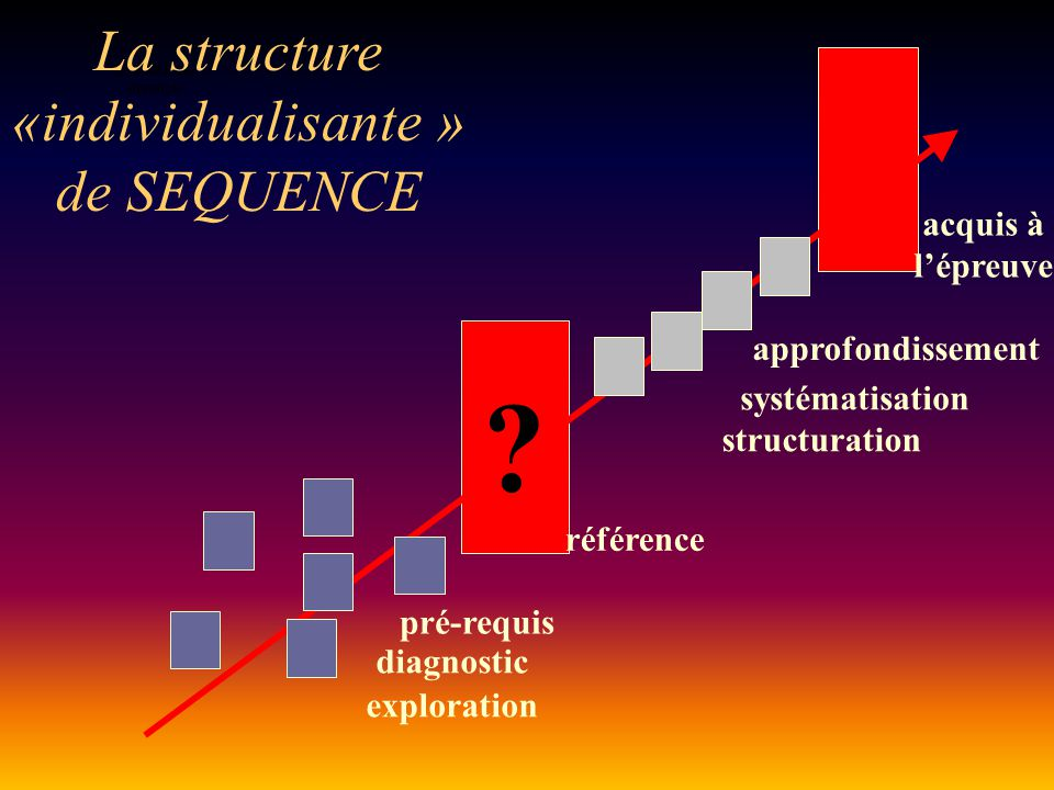 La structure «individualisante » de SEQUENCE