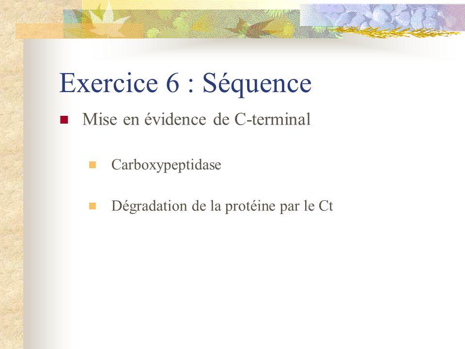 Exercice 6 : Séquence Mise en évidence de C-terminal Carboxypeptidase
