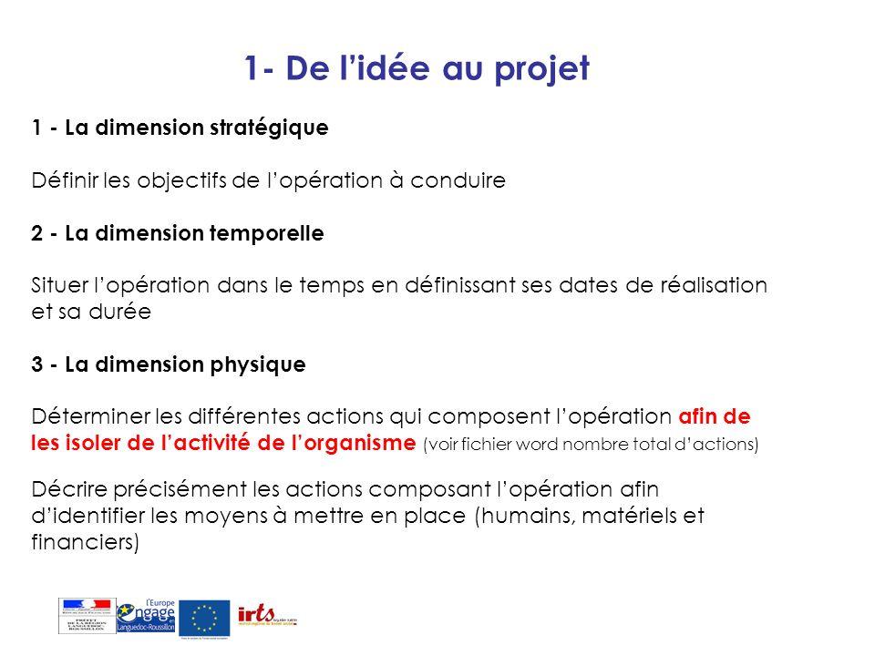 1- De l'idée au projet 1 - La dimension stratégique