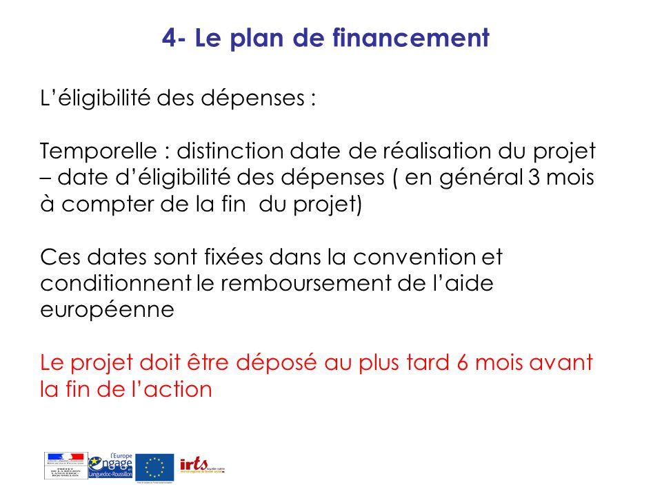 4- Le plan de financement
