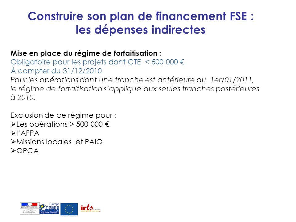 Construire son plan de financement FSE : les dépenses indirectes