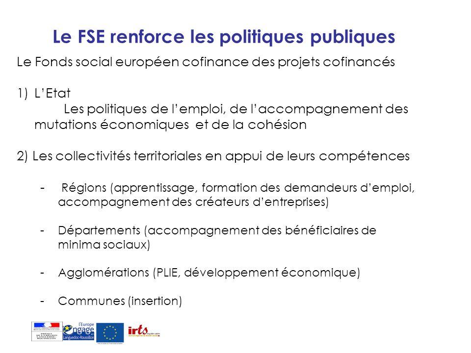Le FSE renforce les politiques publiques