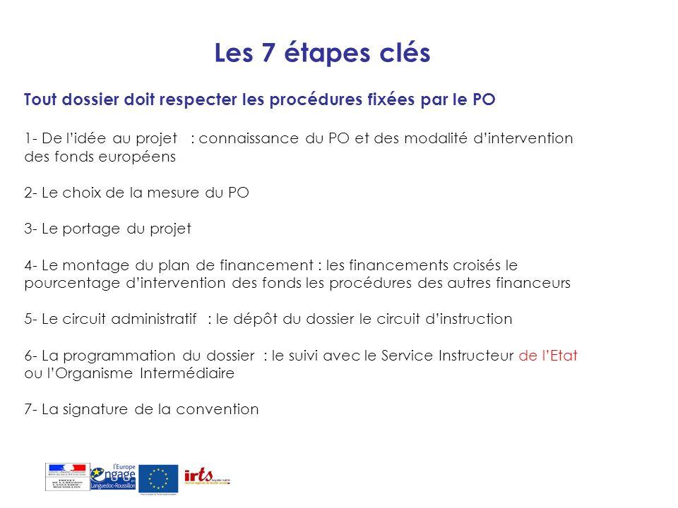 Les 7 étapes clésTout dossier doit respecter les procédures fixées par le PO.