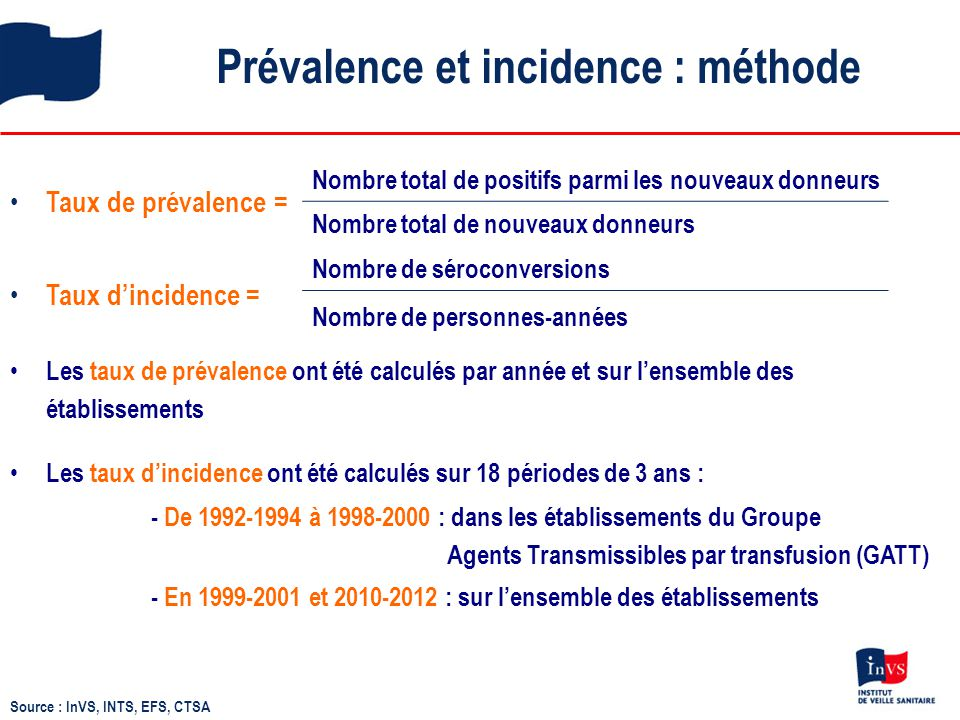 Prévalence et incidence : méthode