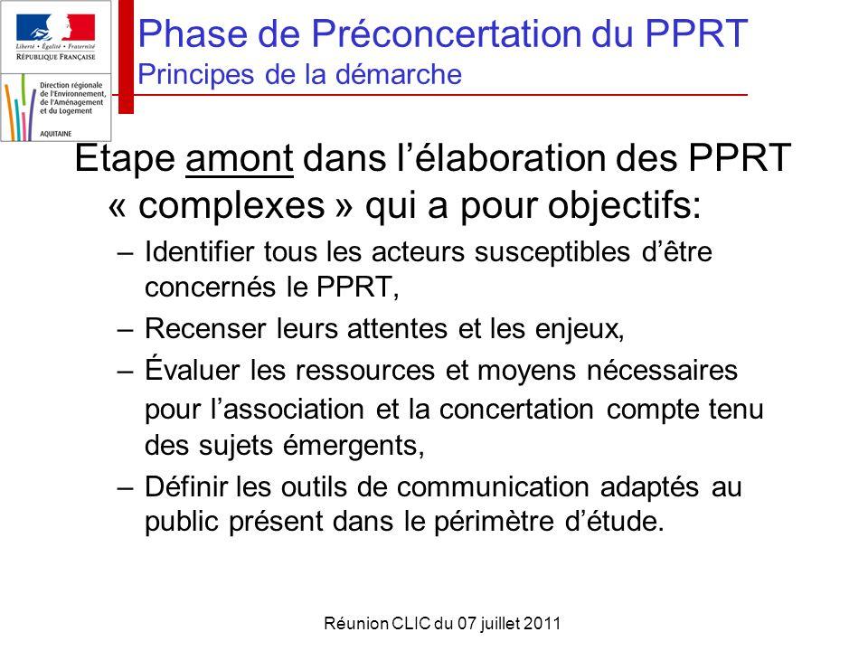 Phase de Préconcertation du PPRT Principes de la démarche