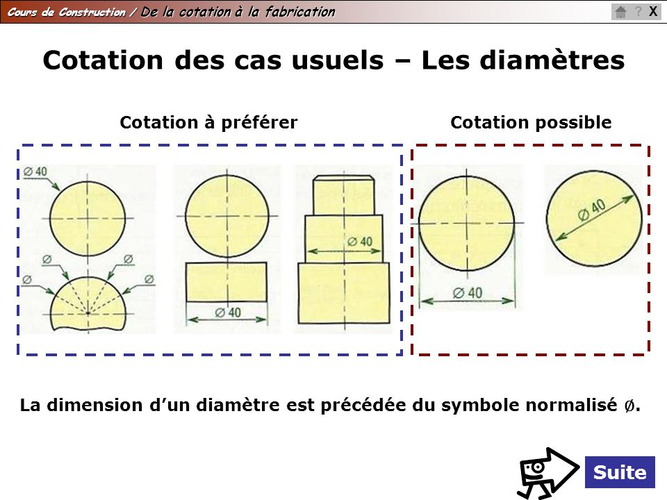 Cotation des cas usuels – Les diamètres