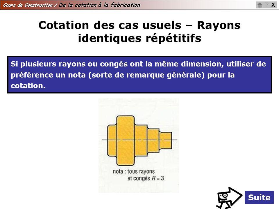 Cotation des cas usuels – Rayons identiques répétitifs