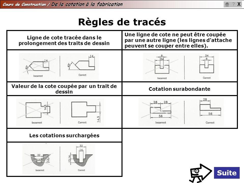 Règles de tracés Ligne de cote tracée dans le prolongement des traits de dessin.