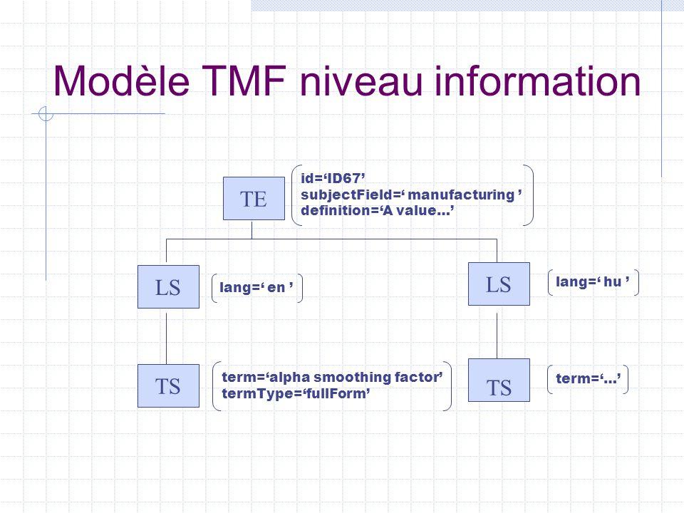 Modèle TMF niveau information
