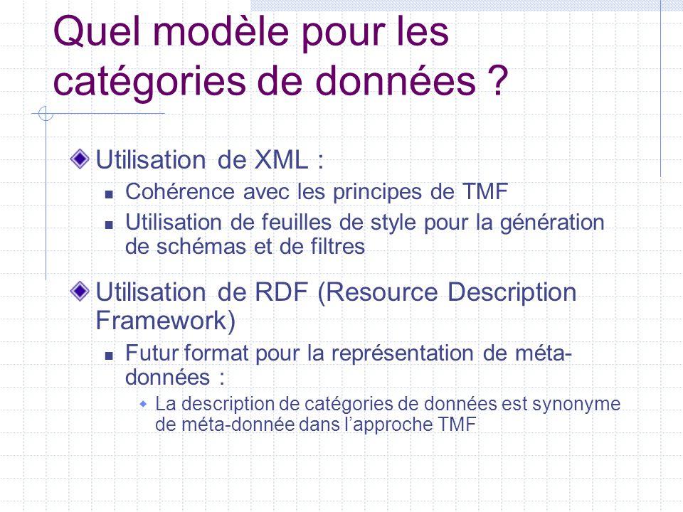 Quel modèle pour les catégories de données