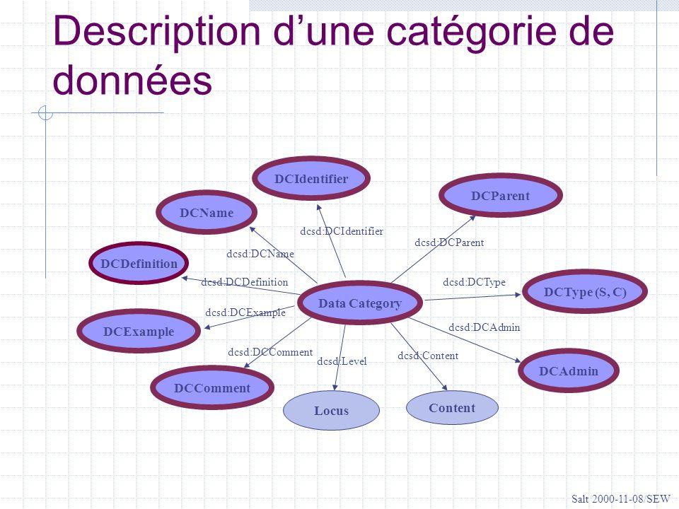 Description d'une catégorie de données
