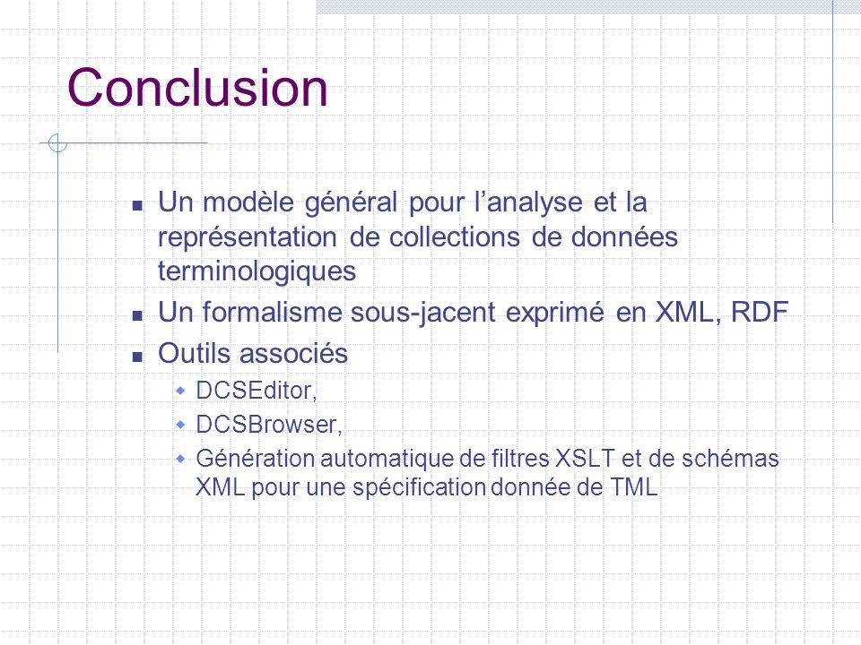 Conclusion Un modèle général pour l'analyse et la représentation de collections de données terminologiques.