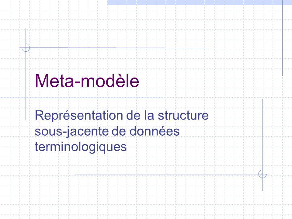Représentation de la structure sous-jacente de données terminologiques