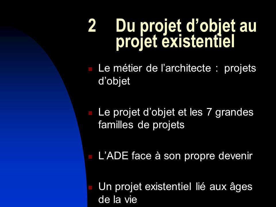 2 Du projet d'objet au projet existentiel